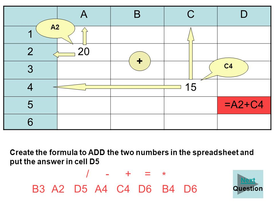 ABCD 1 220 3 415 5 6 = + D6B3 D5 C4 A4D6B4 A2 Create the formula to ADD the two numbers in the spreadsheet and put the answer in cell D5 - * / Check Answer