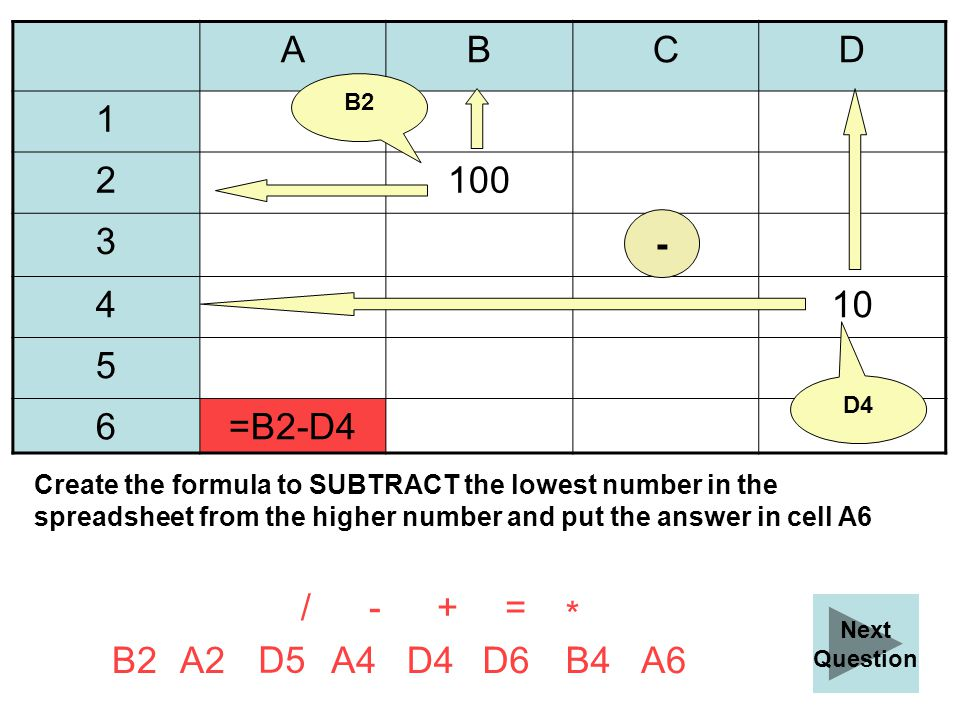 ABCD 1 2100 3 410 5 6 =+ A6B2 D5 D4A4D6B4A2 Create the formula to SUBTRACT the lowest number in the spreadsheet from the higher number and put the answer in cell A6 - * / Check Answer