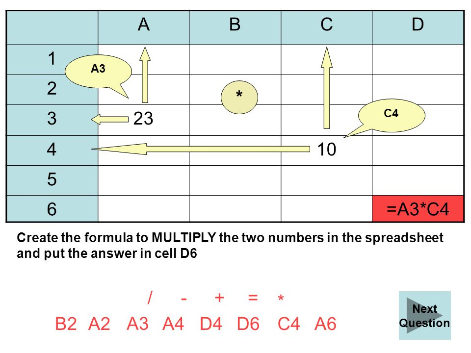 ABCD 1 2 323 410 5 6 =+ A6B2 A3 D4A4D6C4A2 Create the formula to MULTIPLY the two numbers in the spreadsheet and put the answer in cell D6 - * / Check Answer