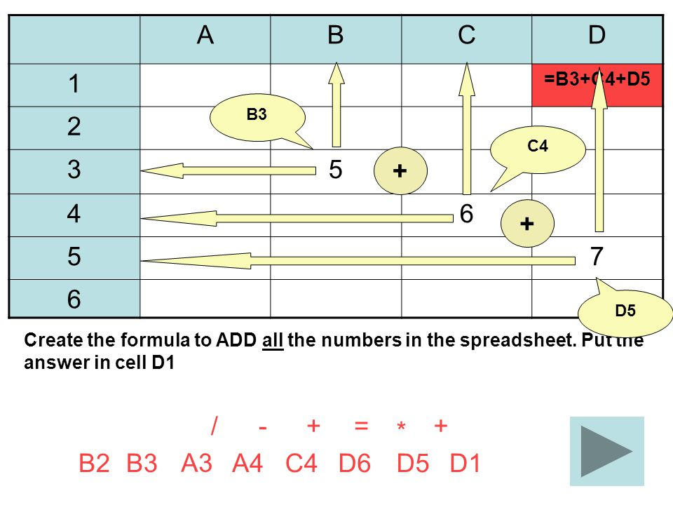 ABCD 1 2 35 46 57 6 =+ D1B2 A3 C4A4D6D5B3 Create the formula to ADD all the numbers in the spreadsheet.
