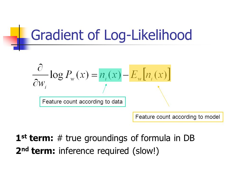 Gradient of Log-Likelihood 1 st term: # true groundings of formula in DB 2 nd term: inference required (slow!) Feature count according to data Feature
