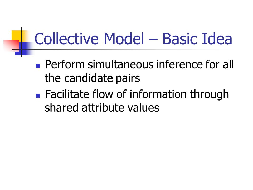 Collective Model – Basic Idea Perform simultaneous inference for all the candidate pairs Facilitate flow of information through shared attribute value
