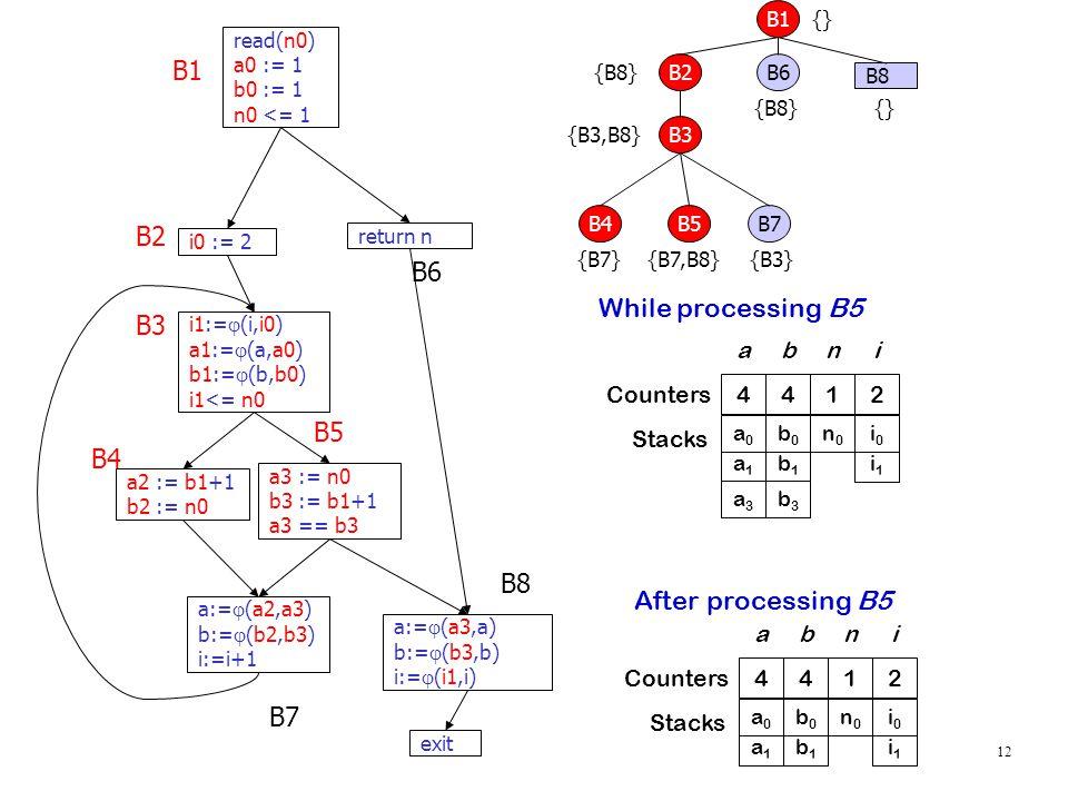 12 read(n0) a0 := 1 b0 := 1 n0 <= 1 i0 := 2 i1:=  (i,i0) a1:=  (a,a0) b1:=  (b,b0) i1<= n0 a3 := n0 b3 := b1+1 a3 == b3 a2 := b1+1 b2 := n0 return