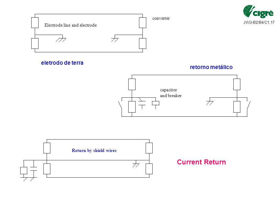 JWG-B2/B4/C1.17 Electrode line and electrode converter capacitor and breaker Return by shield wires Current Return eletrodo de terra retorno metálico