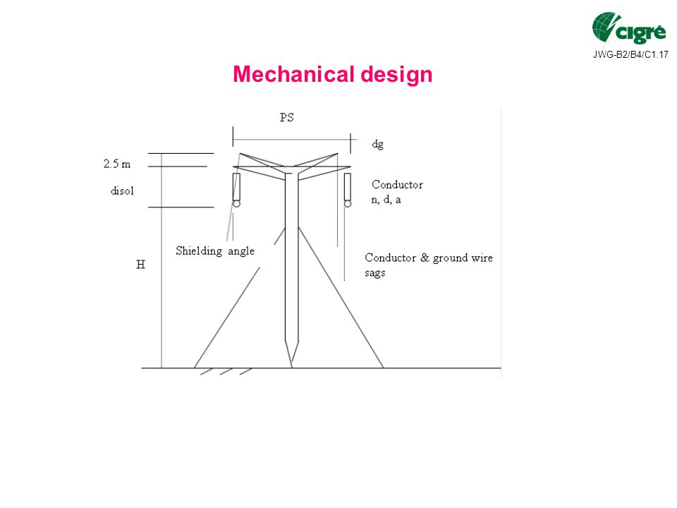 JWG-B2/B4/C1.17 Mechanical design