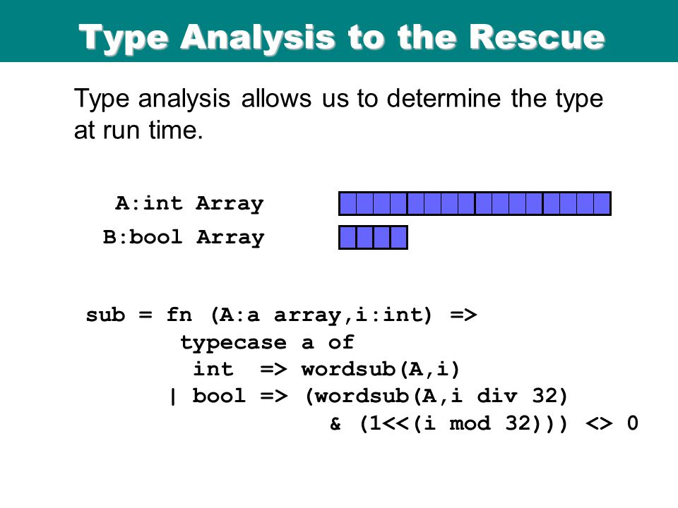 ICFP 98 06/08/9 9 ICFP 98 sub = fn (A:a array,i:int) => typecase a of int => wordsub(A,i) | bool => (wordsub(A,i div 32) & (1 0 A:int Array B:bool Array Type Analysis to the Rescue Type analysis allows us to determine the type at run time.