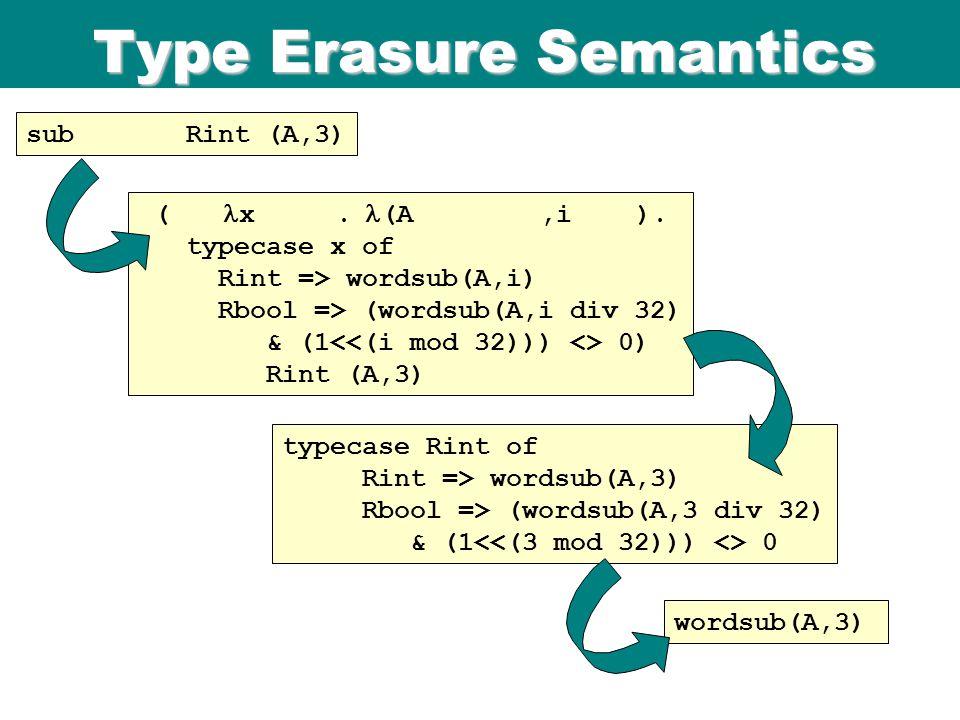 ICFP 98 06/08/9 9 Type Erasure Semantics ( . x:R(  ).