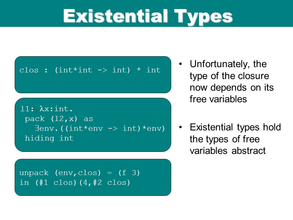 ICFP 98 Existential Types Unfortunately, the type of the closure now depends on its free variables Existential types hold the types of free variables abstract l1: x:int.