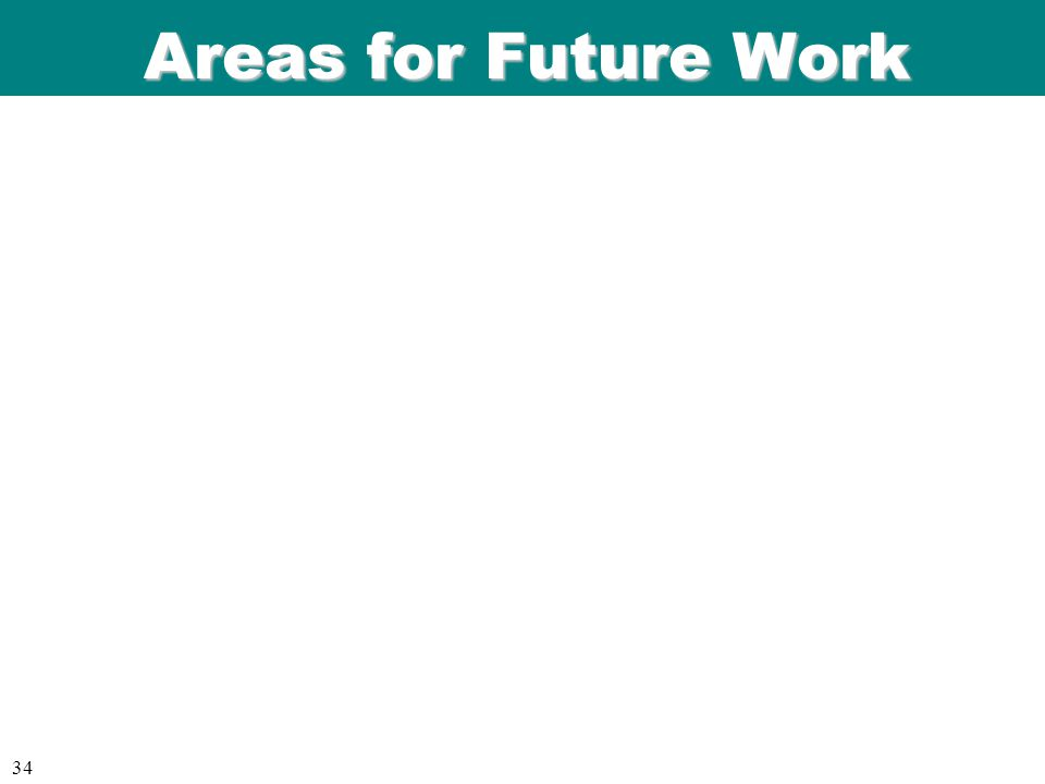 ICFP 98 06/08/9 9 34 Areas for Future Work