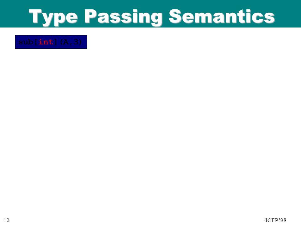 ICFP 98 06/08/9 9 12ICFP 98 Type Passing Semantics sub[int](A,3)