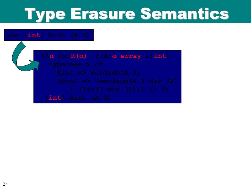 ICFP 98 06/08/9 9 24 Type Erasure Semantics ( .