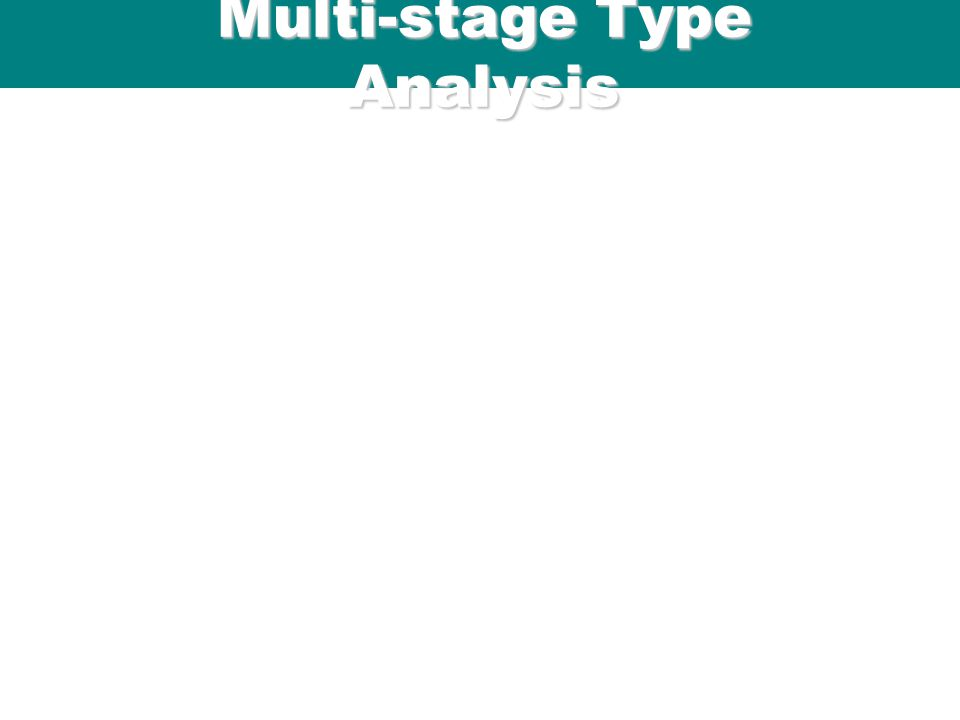 ICFP 98 Multi-stage Type Analysis