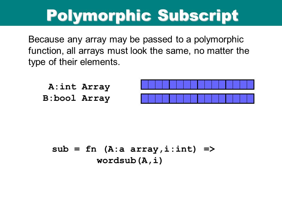 ICFP 98 06/08/9 9 ICFP 98 Because any array may be passed to a polymorphic function, all arrays must look the same, no matter the type of their elements.