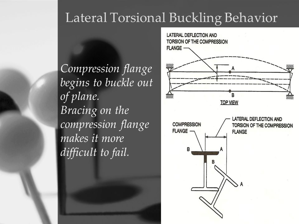 Lateral Torsional Buckling Behavior Compression flange begins to buckle out of plane. Bracing on the compression flange makes it more difficult to fai