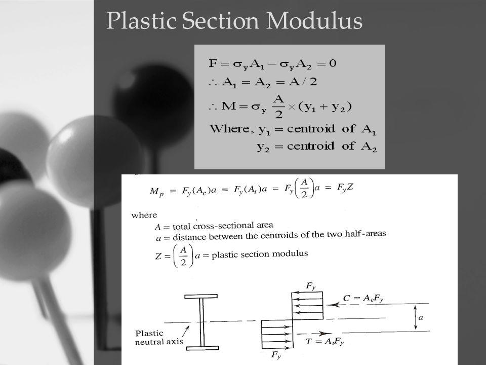 Plastic Section Modulus