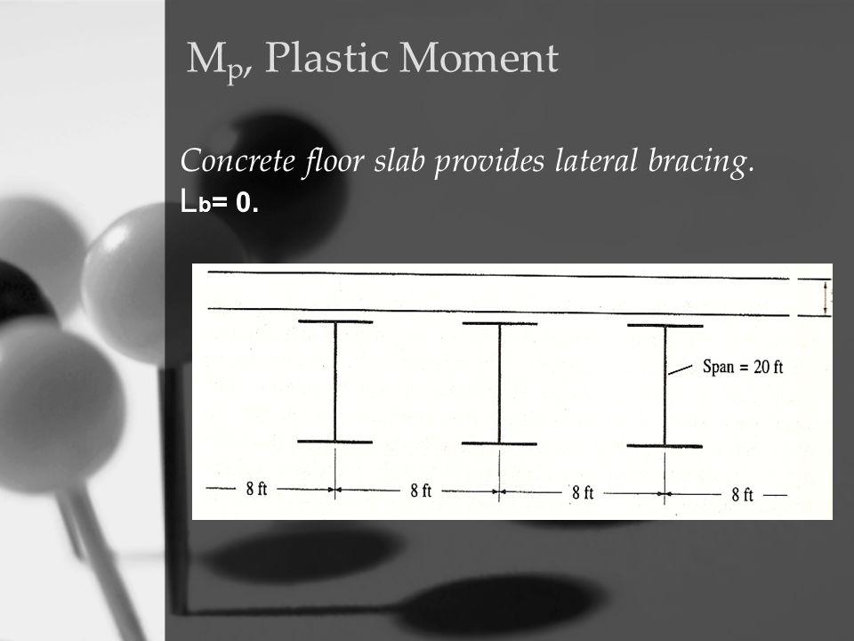 M p, Plastic Moment Concrete floor slab provides lateral bracing. L b = 0.