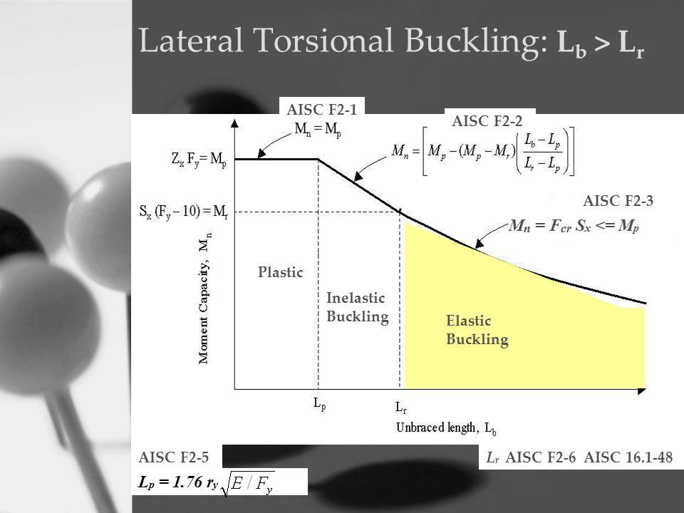 Lateral Torsional Buckling: L b > L r AISC F2-1 AISC F2-2 M n = F cr S x <= M p AISC F2-3 AISC F2-5 L p = 1.76 r y L r AISC F2-6 AISC 16.1-48 Plastic