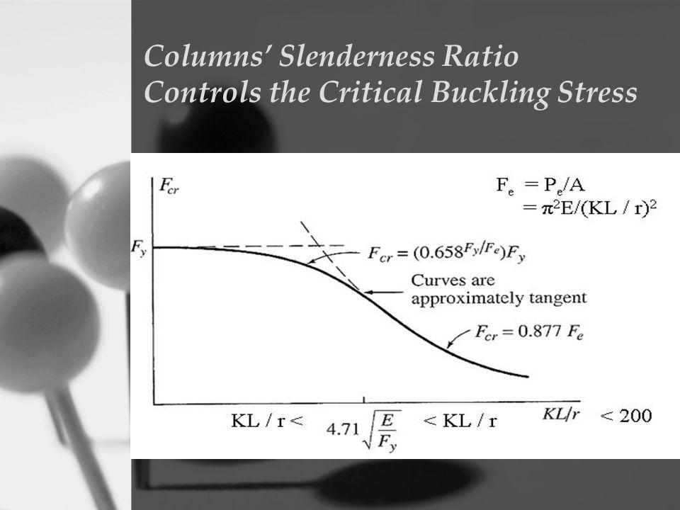 Columns' Slenderness Ratio Controls the Critical Buckling Stress