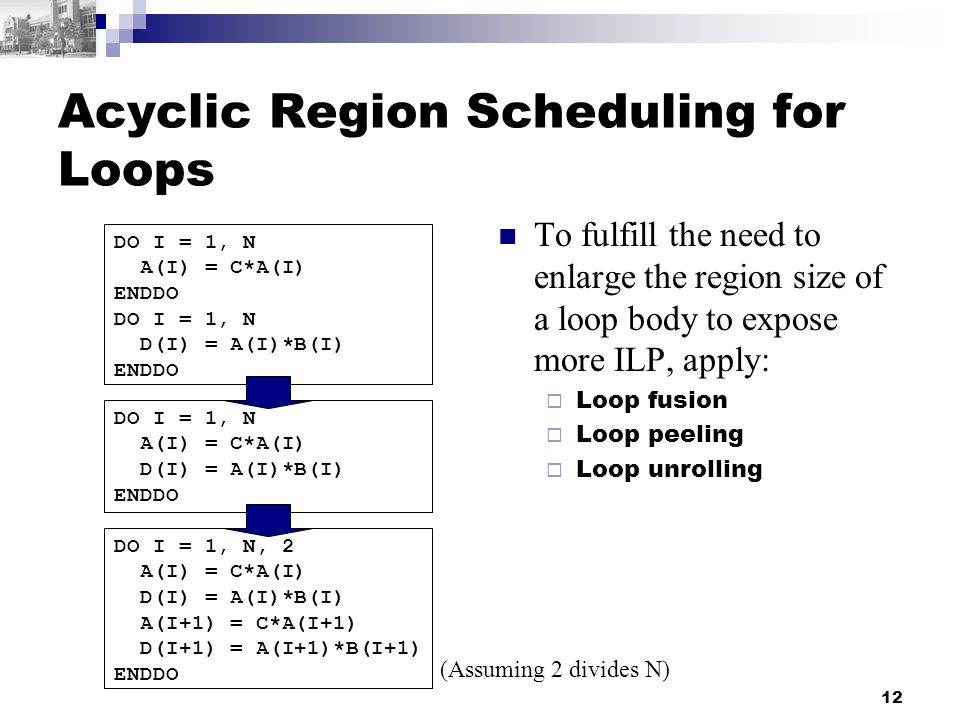 12 Acyclic Region Scheduling for Loops To fulfill the need to enlarge the region size of a loop body to expose more ILP, apply:  Loop fusion  Loop peeling  Loop unrolling DO I = 1, N A(I) = C*A(I) ENDDO DO I = 1, N D(I) = A(I)*B(I) ENDDO DO I = 1, N A(I) = C*A(I) D(I) = A(I)*B(I) ENDDO DO I = 1, N, 2 A(I) = C*A(I) D(I) = A(I)*B(I) A(I+1) = C*A(I+1) D(I+1) = A(I+1)*B(I+1) ENDDO (Assuming 2 divides N)