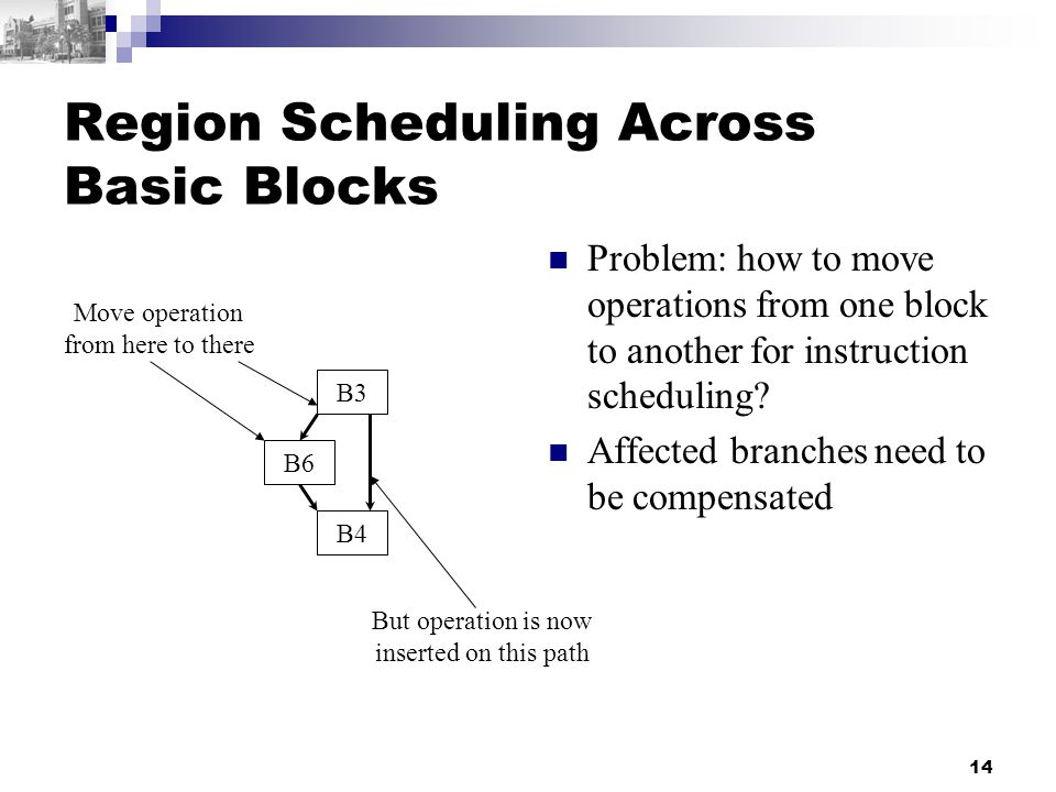 14 Region Scheduling Across Basic Blocks Problem: how to move operations from one block to another for instruction scheduling.