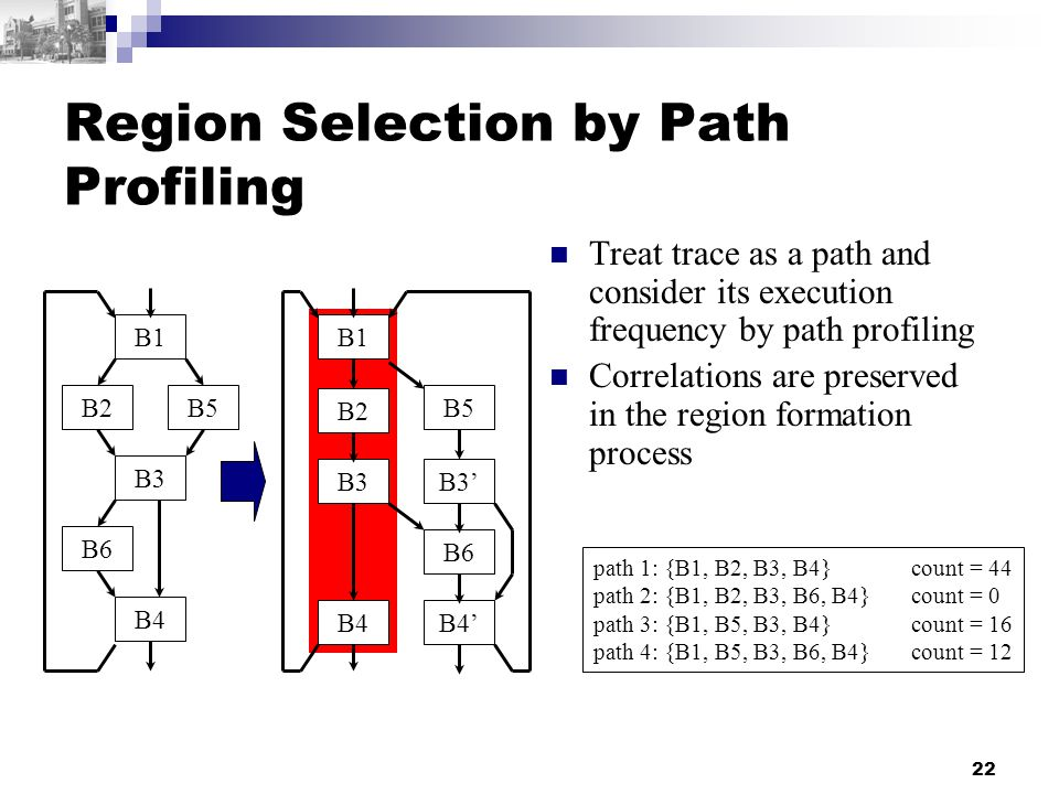 22 Region Selection by Path Profiling Treat trace as a path and consider its execution frequency by path profiling Correlations are preserved in the region formation process B1 B2B5 B3 B6 B4 B1 B2 B5 B3 B6 B4 B3' B4' path 1: {B1, B2, B3, B4}count = 44 path 2: {B1, B2, B3, B6, B4}count = 0 path 3: {B1, B5, B3, B4}count = 16 path 4: {B1, B5, B3, B6, B4}count = 12