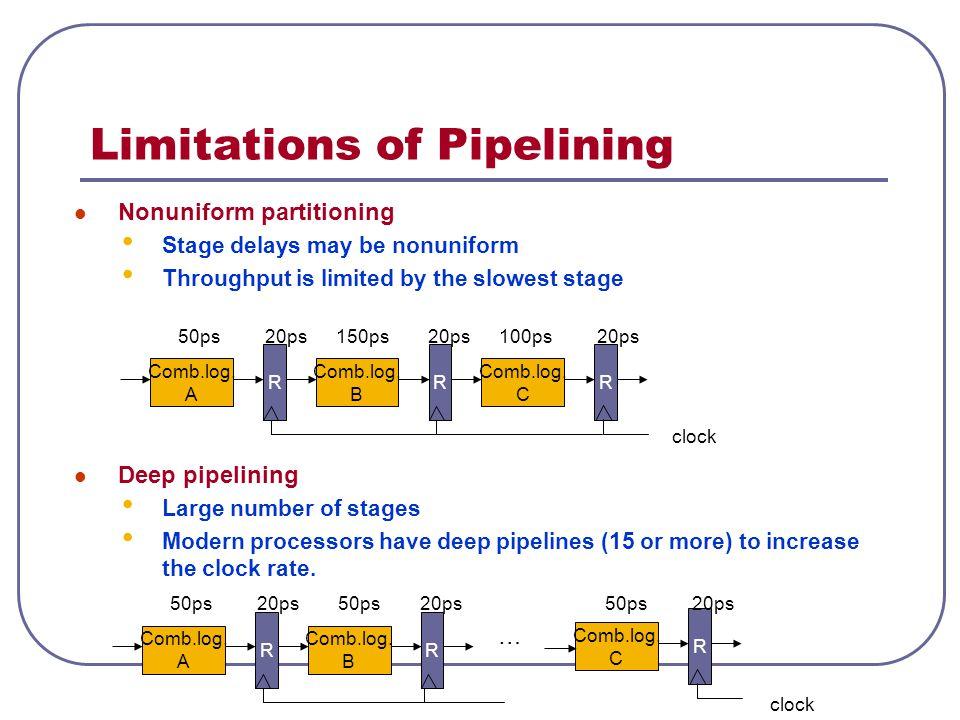 Pipeline Hazards Data Hazards Forwarding (by-passing) IFWBMEMEXID Mem Reg ALU Mem Reg IFWBMEMEXID IFWBMEMEXID IFWBMEMEXID Mem Reg ALU Mem Reg