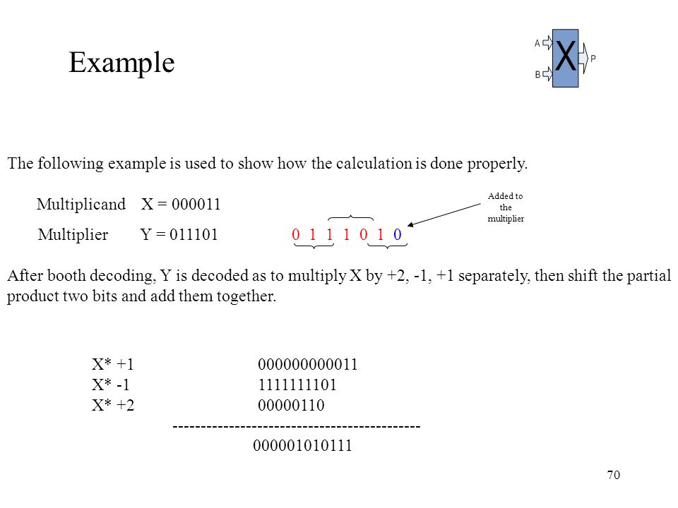 70 The following example is used to show how the calculation is done properly.