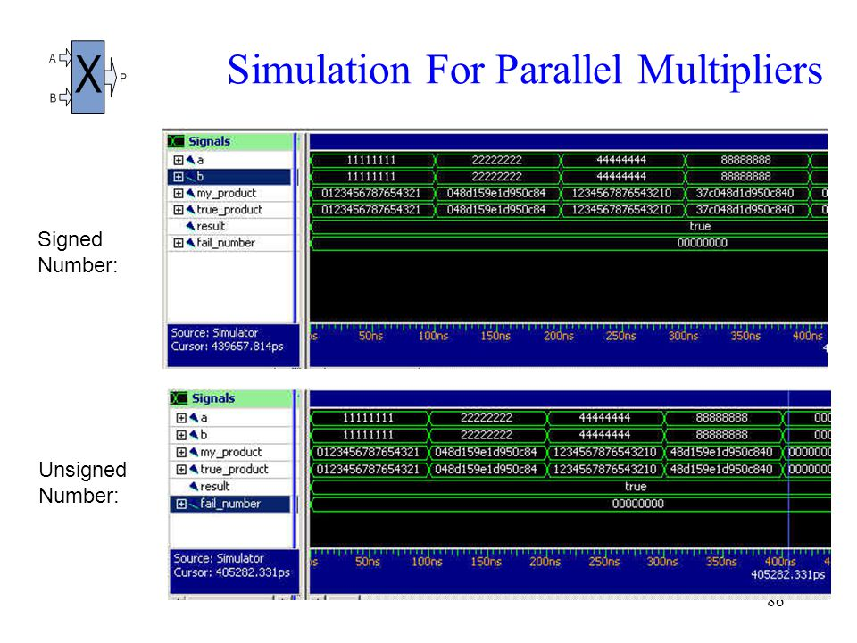 86 Simulation For Parallel Multipliers Signed Number: Unsigned Number: