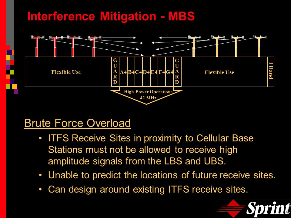 5 Interference Mitigation - MBS MBS Downconverters Filters are built-in.