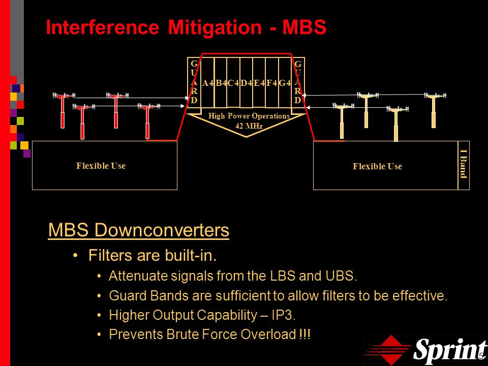 6 Interference Mitigation - MBS NTSC Video Power Spectral Density varies across bandwidth and decreases rapidly away from Video Carrier.