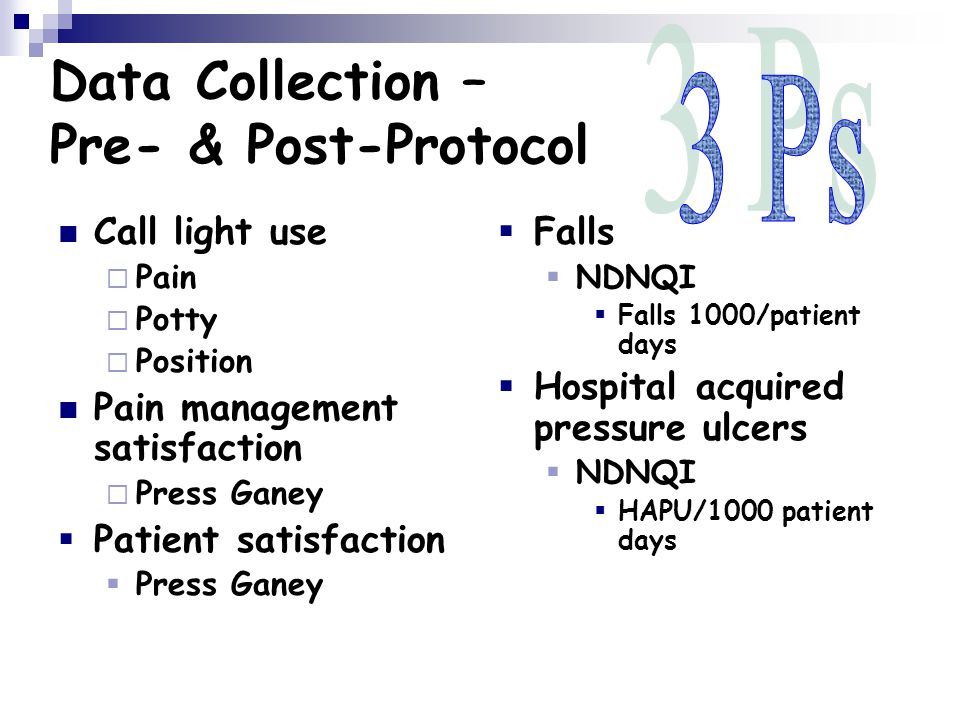 Data Collection – Pre- & Post-Protocol Call light use  Pain  Potty  Position Pain management satisfaction  Press Ganey  Patient satisfaction  Press Ganey  Falls  NDNQI  Falls 1000/patient days  Hospital acquired pressure ulcers  NDNQI  HAPU/1000 patient days