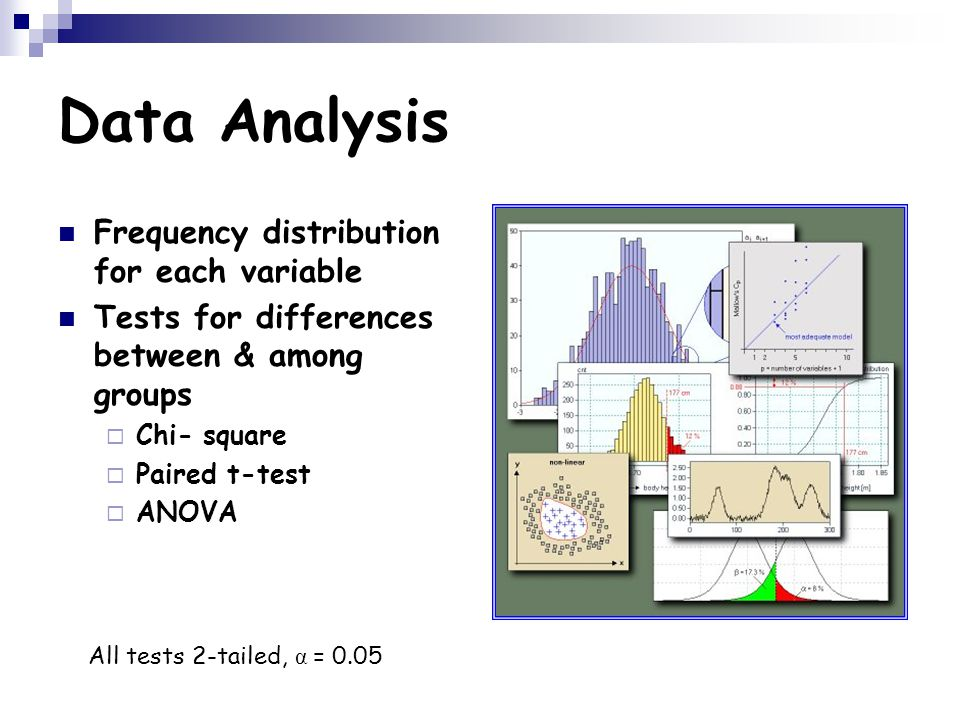 Data Analysis Frequency distribution for each variable Tests for differences between & among groups  Chi- square  Paired t-test  ANOVA All tests 2-tailed, α = 0.05
