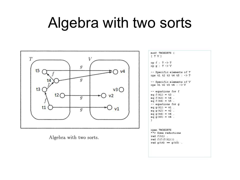 Algebra with two sorts mod! TWOSORTS { [ T V ] op f : T -> T op g : T -> V -- Specific elements of T ops t1 t2 t3 t4 t5 : -> T -- Specific elements of