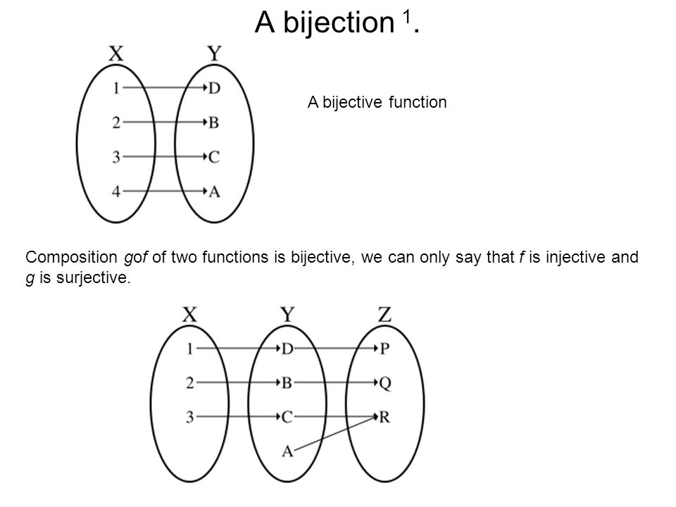 A function is called a bijection, if it is onto and one-to-one.