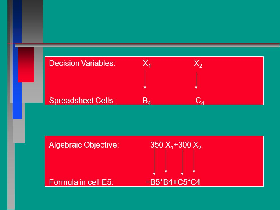 Decision Variables: X 1 X 2 Spreadsheet Cells: B 4 C 4 Algebraic Objective: 350 X 1 +300 X 2 Formula in cell E5: =B5*B4+C5*C4