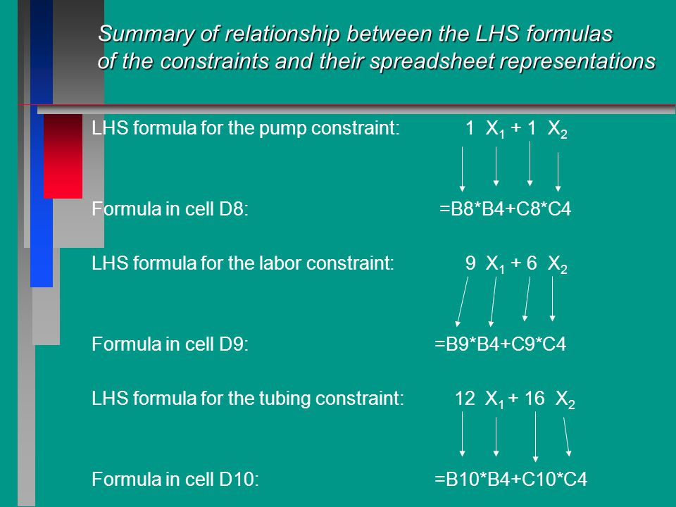LHS formula for the pump constraint: 1 X 1 + 1 X 2 Formula in cell D8: =B8*B4+C8*C4 LHS formula for the labor constraint: 9 X 1 + 6 X 2 Formula in cell D9: =B9*B4+C9*C4 LHS formula for the tubing constraint: 12 X 1 + 16 X 2 Formula in cell D10: =B10*B4+C10*C4 Summary of relationship between the LHS formulas of the constraints and their spreadsheet representations