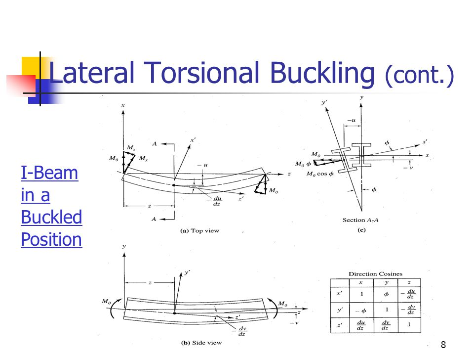 8 Lateral Torsional Buckling (cont.) I-Beam in a Buckled Position