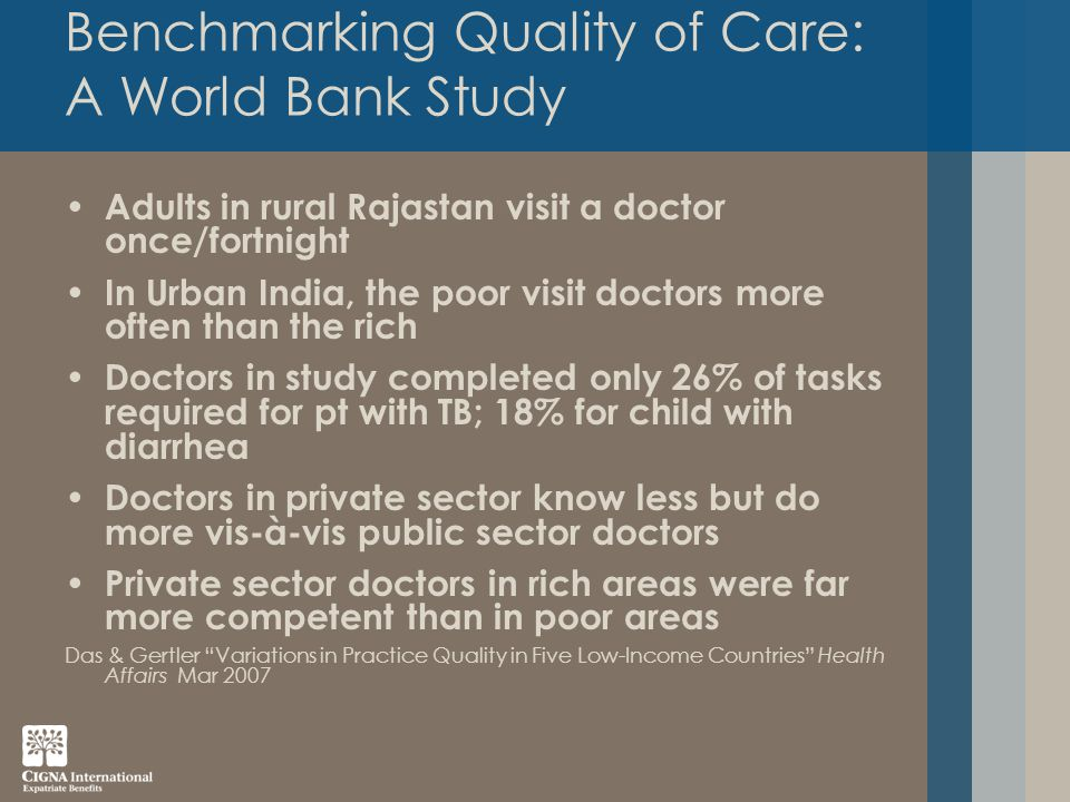 Benchmarking Quality of Care: A World Bank Study Adults in rural Rajastan visit a doctor once/fortnight In Urban India, the poor visit doctors more often than the rich Doctors in study completed only 26% of tasks required for pt with TB; 18% for child with diarrhea Doctors in private sector know less but do more vis-à-vis public sector doctors Private sector doctors in rich areas were far more competent than in poor areas Das & Gertler Variations in Practice Quality in Five Low-Income Countries Health Affairs Mar 2007