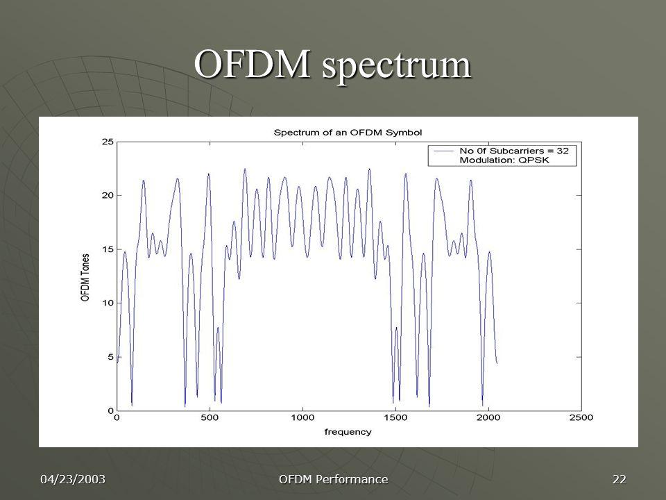 04/23/2003 OFDM Performance 22 OFDM spectrum