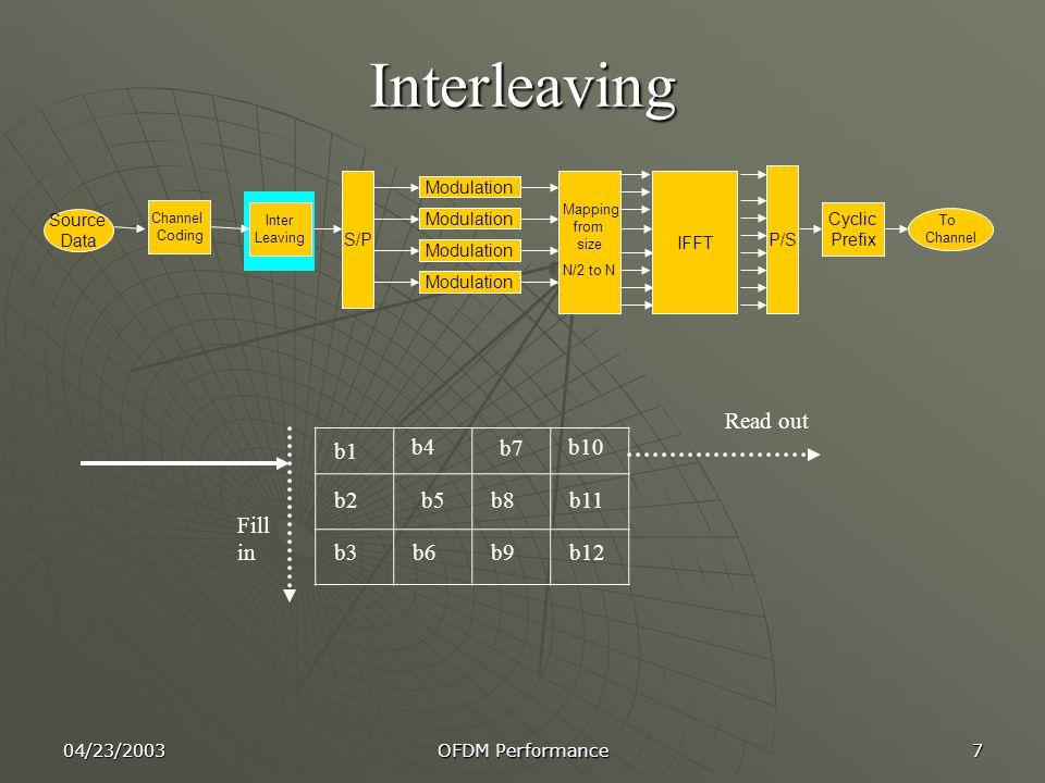 04/23/2003 OFDM Performance 7 Interleaving b1 b2 b3 b5 b4 b8 b9 b10 b6 b7 b12 b11 Read out Fill in Channel Coding Inter Leaving S/P Modulation IFFT P/S Cyclic Prefix Mapping from size N/2 to N Source Data To Channel