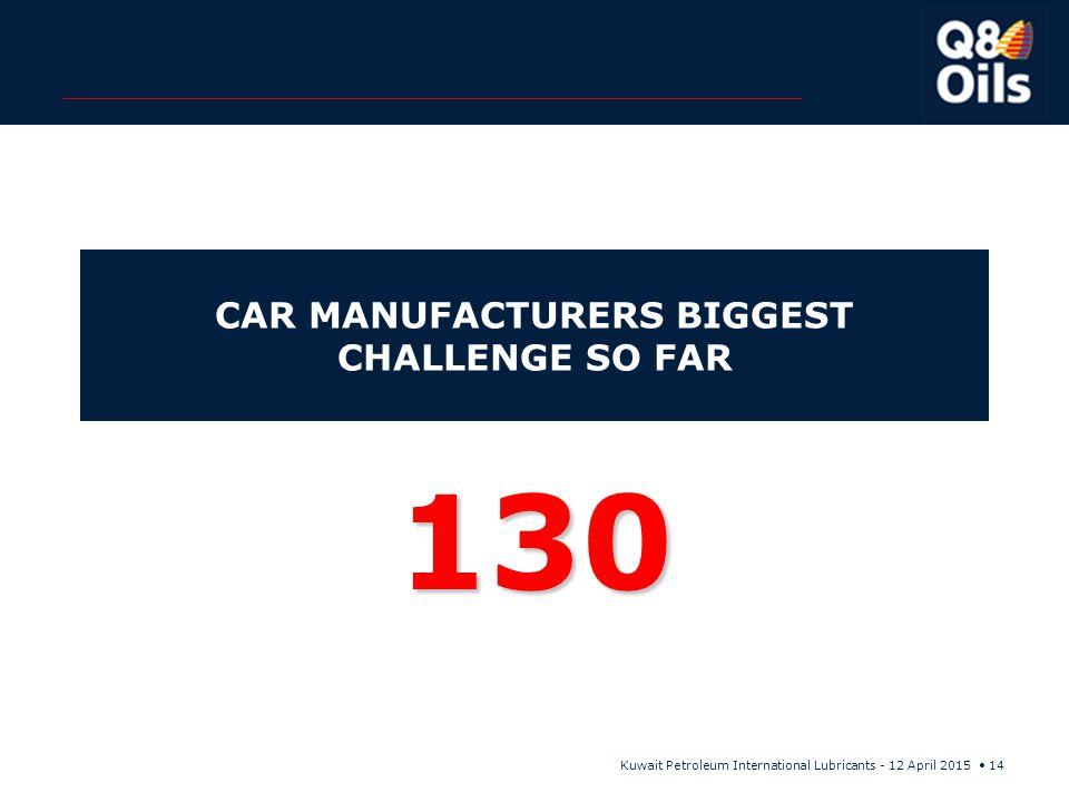 Kuwait Petroleum International Lubricants - 12 April 2015 14 CAR MANUFACTURERS BIGGEST CHALLENGE SO FAR 130