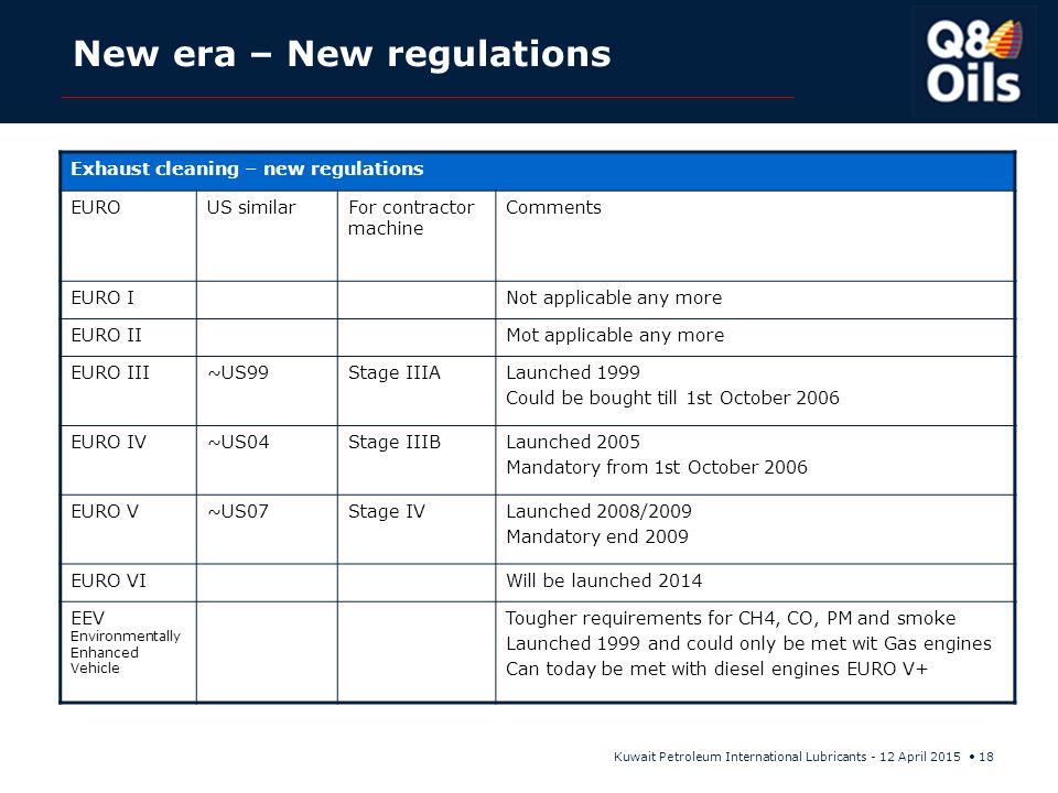 Kuwait Petroleum International Lubricants - 12 April 2015 18 New era – New regulations Exhaust cleaning – new regulations EUROUS similarFor contractor