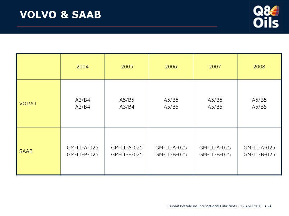 Kuwait Petroleum International Lubricants - 12 April 2015 24 VOLVO & SAAB 20042005200620072008 VOLVO A3/B4 A5/B5 A3/B4 A5/B5 SAAB GM-LL-A-025 GM-LL-B-