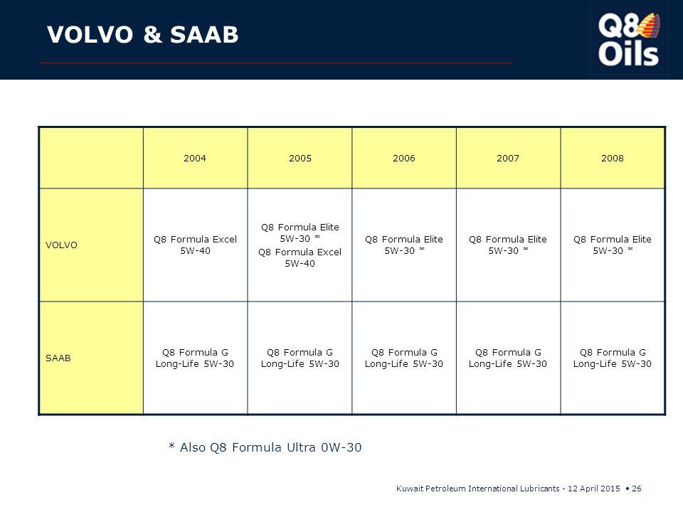 Kuwait Petroleum International Lubricants - 12 April 2015 26 VOLVO & SAAB 20042005200620072008 VOLVO Q8 Formula Excel 5W-40 Q8 Formula Elite 5W-30 * Q