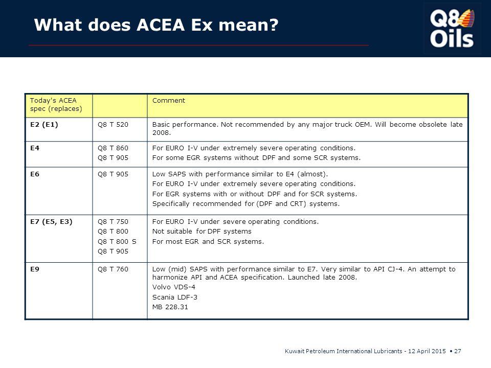 Kuwait Petroleum International Lubricants - 12 April 2015 27 What does ACEA Ex mean? Today's ACEA spec (replaces) Comment E2 (E1)Q8 T 520Basic perform