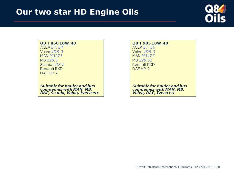 Kuwait Petroleum International Lubricants - 12 April 2015 30 Our two star HD Engine Oils Q8 T 905 10W-40 ACEA E7, E6 Volvo VDS-3 MAN M3477 MB 228.51 R