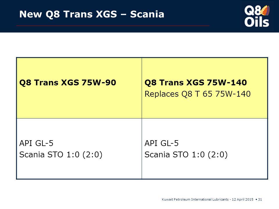 Kuwait Petroleum International Lubricants - 12 April 2015 31 New Q8 Trans XGS – Scania Q8 Trans XGS 75W-90Q8 Trans XGS 75W-140 Replaces Q8 T 65 75W-14