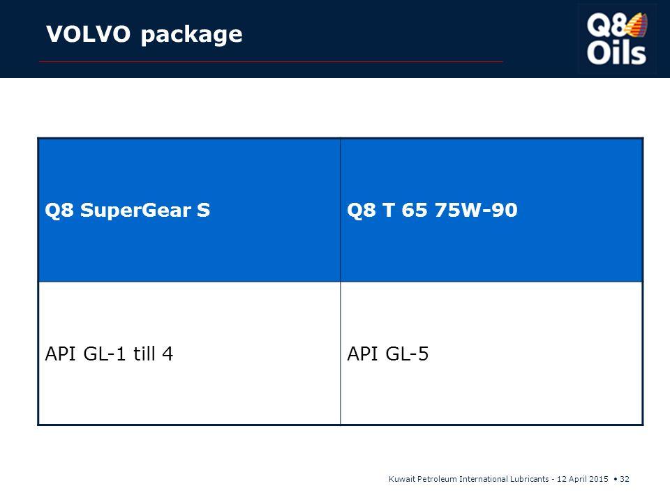 Kuwait Petroleum International Lubricants - 12 April 2015 32 VOLVO package Q8 SuperGear SQ8 T 65 75W-90 API GL-1 till 4API GL-5