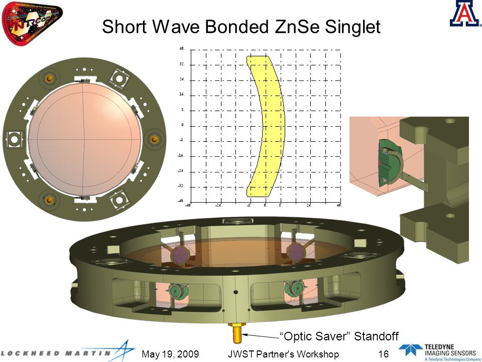 May 19, 2009JWST Partner s Workshop16 Short Wave Bonded ZnSe Singlet Optic Saver Standoff