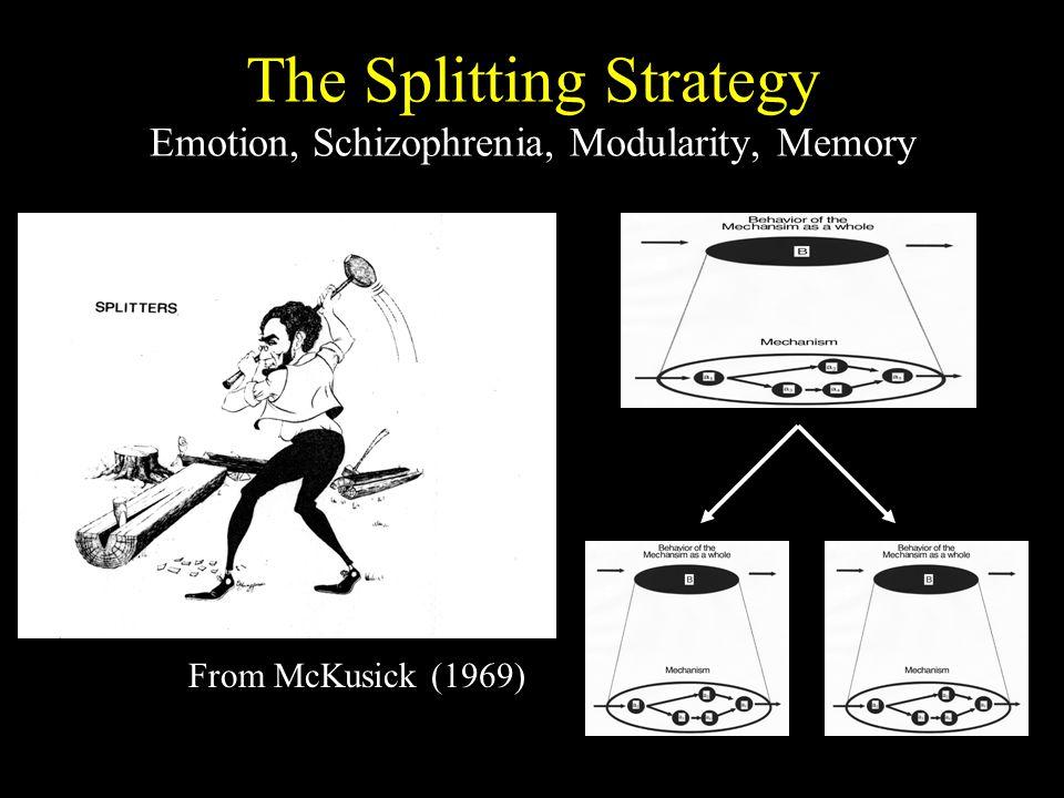 The Splitting Strategy Emotion, Schizophrenia, Modularity, Memory From McKusick (1969)
